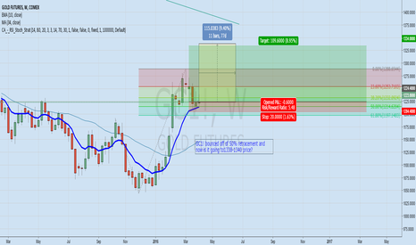 GC1!: Is Gold on its way to 1338-1340 ?