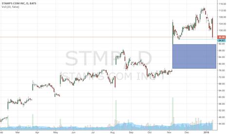 STMP: STMP gap fill