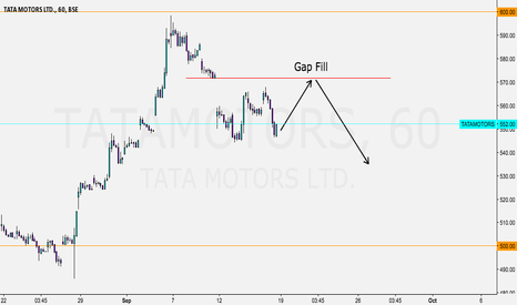 TATAMOTORS: TATA Motors Possible gap fill and/or $600 Test