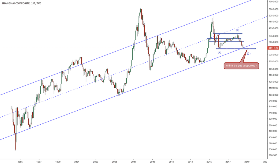 SHCOMP: Will the SHCOMP get supported here?