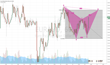 EURAUD: Bear Bat Pattern