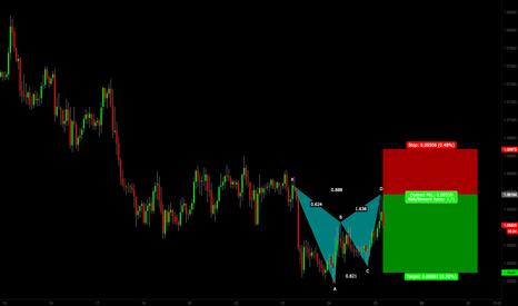 EURUSD: eurusd short into advance pattern