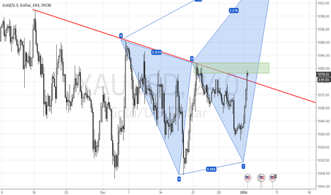 XAUUSD: XAUUSD Developing Bearish Deep Crab
