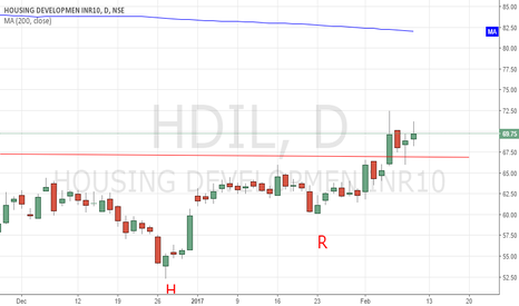 HDIL: Inverse H&S