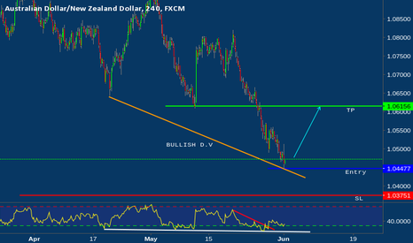 AUDNZD: AUDNZD above major support, prepare to buy