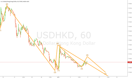 USDHKD: 2 elliot waves, within a wave, waving...hmm... :)