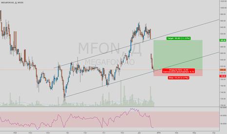 MFON: Покупка Мегафона