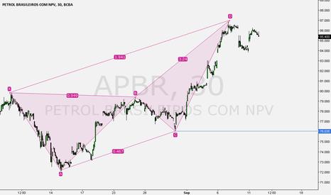APBR: Short