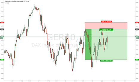 GER30: Short Ger30/DAX at 10747 SL 10775 TP 10714