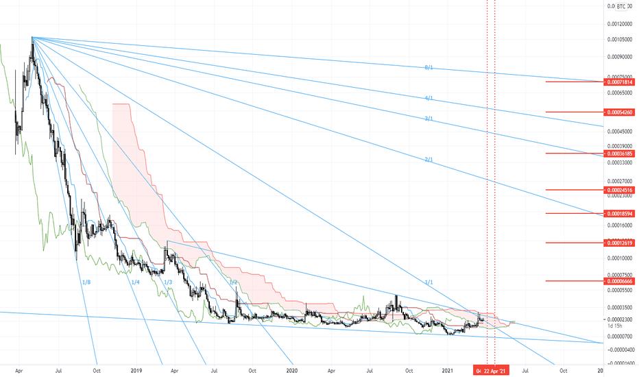 valoarea unui bitcoin astăzi