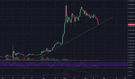 STRBTC: XLM due for a big bounce