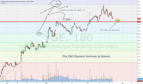 YGE: YGE Fibonacci Staircase