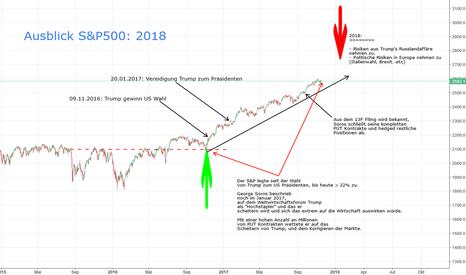 SPX: S&P500: Ausblick 2018