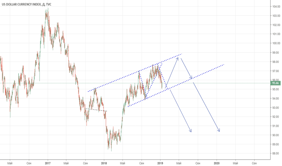 DXY: DXY план