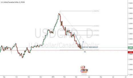 USDCAD: USDCAD LONG AFTER BREAKOUT