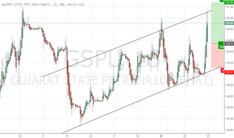 GSPL: GSPL : Moving in Channel