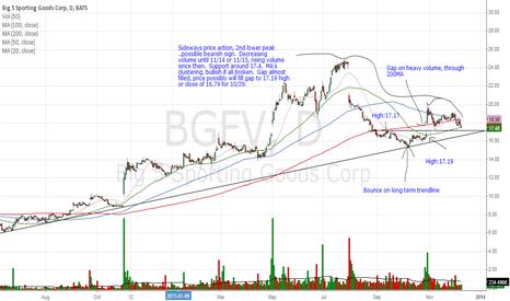 BGFV: BGFV-Big 5 sporting goods
