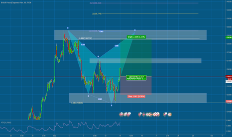 GBPJPY: $GBPJPY LONG AT MARKET