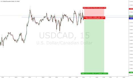 USDCAD: продажа USDCAD