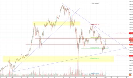BTCUSD: Bitcoin, Bear market? I don´t think so!!