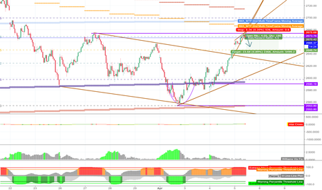 SPX: Daytrading SPX (Continued)