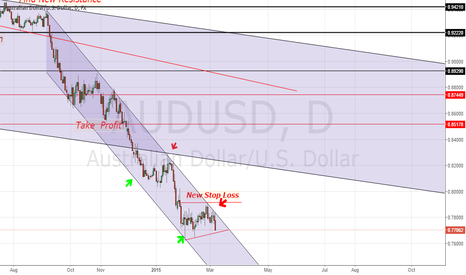 AUDUSD: AUDUSD SELL, Downtrend Channel