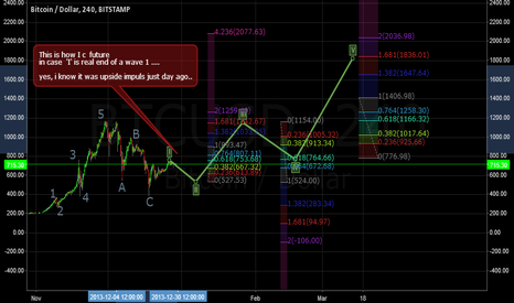 BTCUSD: what if 760 on bitstamp  IS end of wave 1 ?