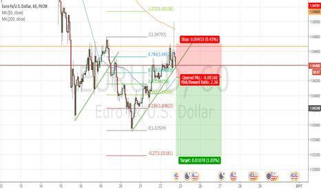 EURUSD: SHORT TERM ON EURUSD - 1H CHART