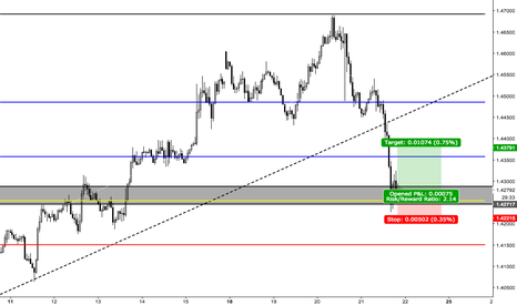 USDCAD: USDCAD 1HOUR BUY