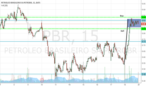 PBR: PBR's shares consolidating