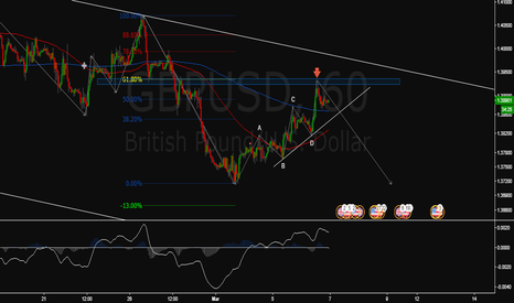 GBPUSD: Structure + 61.8% + Pin