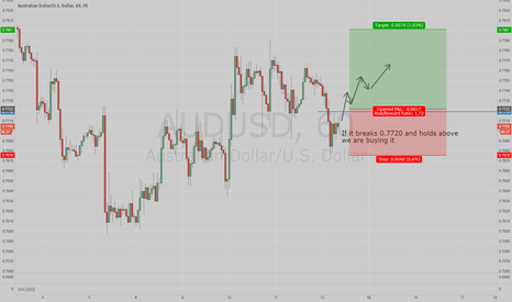 AUDUSD: Should AUDUSD break 0.7720 on momentum it is a LONG trade
