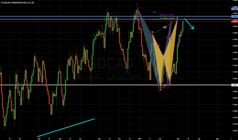USDCAD: USDCAD looking to go short?