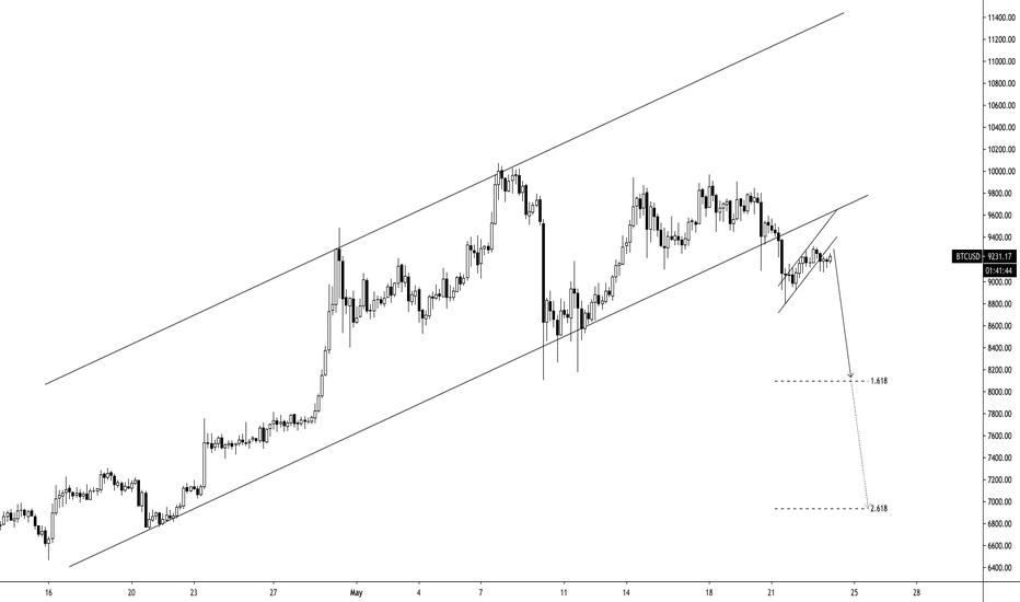 cryptocurrency market uk