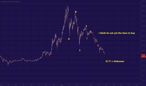 ETHUSD: ethusd update , still a bearish market/ not a good time to buy