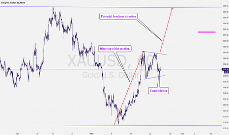 XAUUSD: XAUUSD: All set for a bullish upward movement