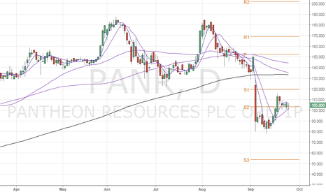 PANR: Pantheon Resources – 105.00 is the key level