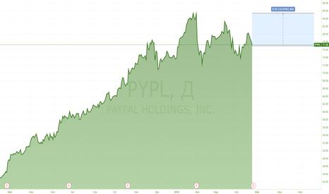 PYPL: Заработаем в сезон отчетностей с PayPal!!!