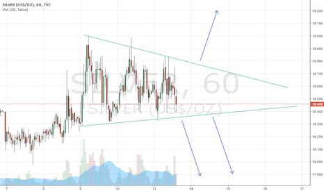 SILVER: SILVER, possible triangle