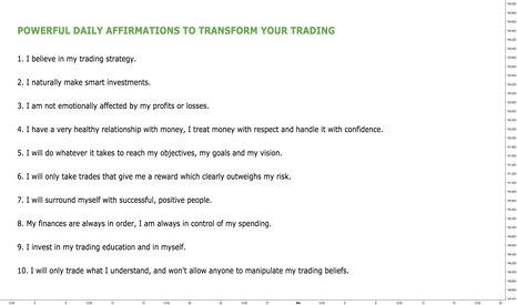 GBPJPY: Powerful Daily Affirmations to Transform Your Trading