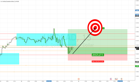 USDCAD: Will it hit the bullsEYE?