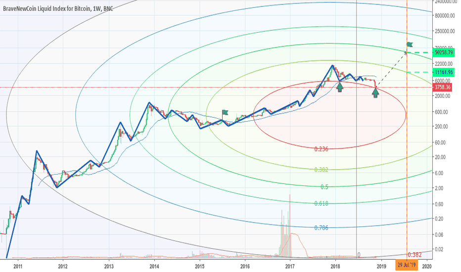 BLX: Another Wide Perspective