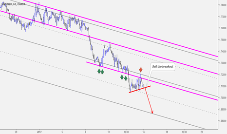 GBPNZD: GBPNZD Sell Opportunity at Key Resistance Level