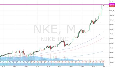 NKE: Jump man