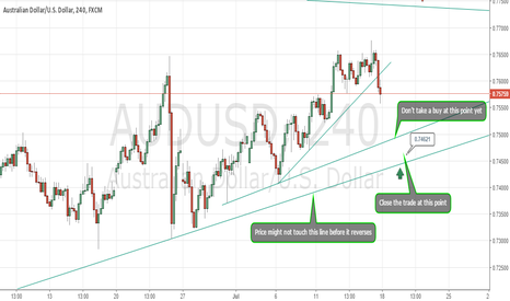 AUDUSD: Sell the Aussie to its descending line