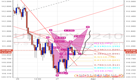 USDJPY: No woman no cry