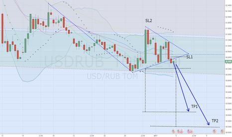 USDRUB_TOM:  Симметричный треугольник пробит вниз
