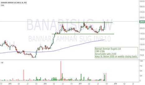 BANARISUG: #Bannari Amman Sugers Ltd