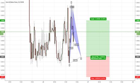 EURCHF: EURCHF small bat pattern at the lows