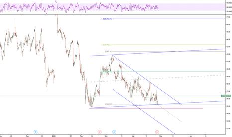 SCG: SCANA CORPORATION - buy - target 42